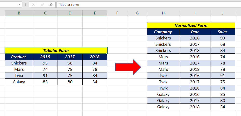 How to UnPivot Data in Excel (Normalize Data)