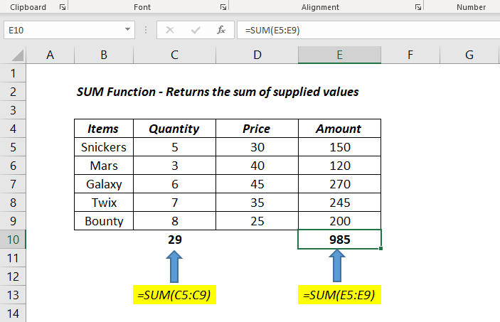 SUM Function in Excel