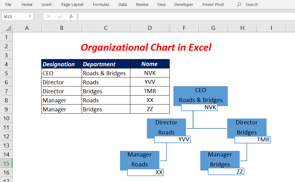 Organizational Chart in Excel