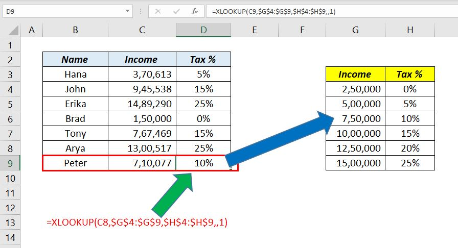7 Reasons Why XLOOKUP function is Superior to VLOOKUP function