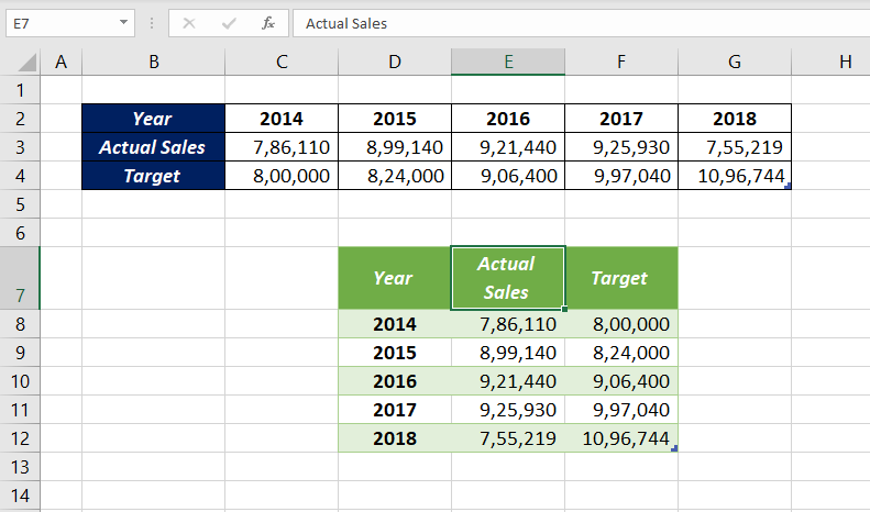 Transpose Data using Power Query in Excel
