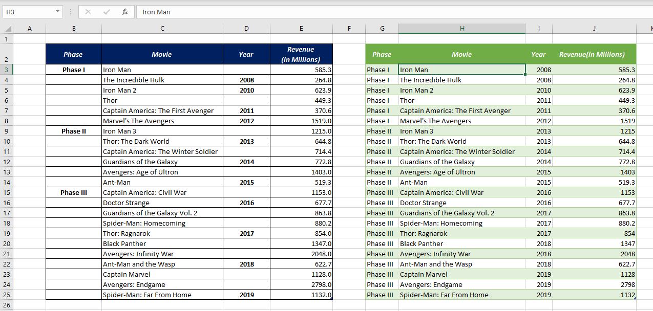 Fill Up and Fill Down using Power Query in Excel