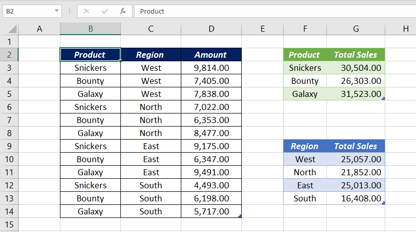 Group Data using Power Query in Excel