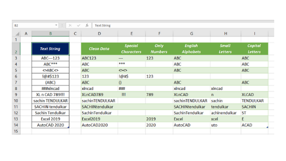 Remove or Extract Special Characters from a data set using Power Query
